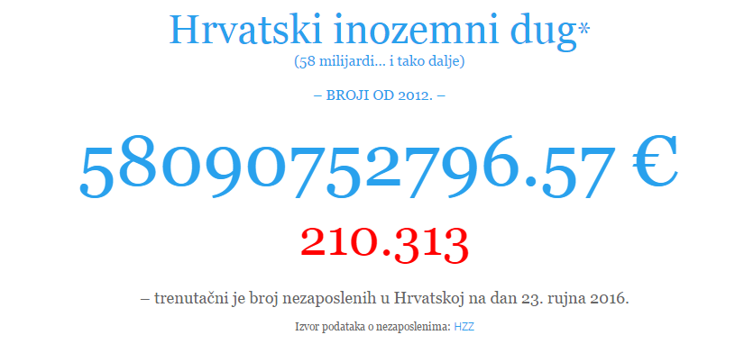 hrvatsko-stanje