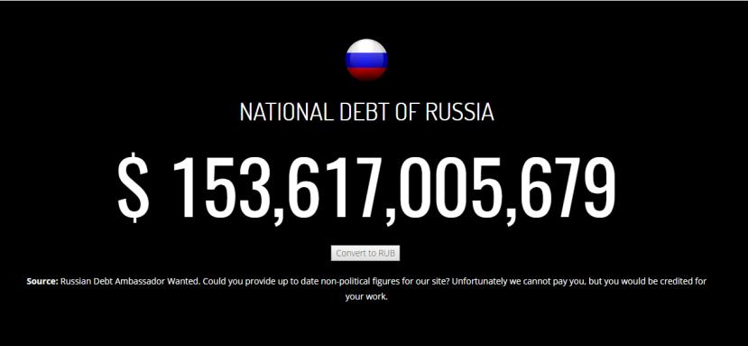 ruski-nacionalni-dug